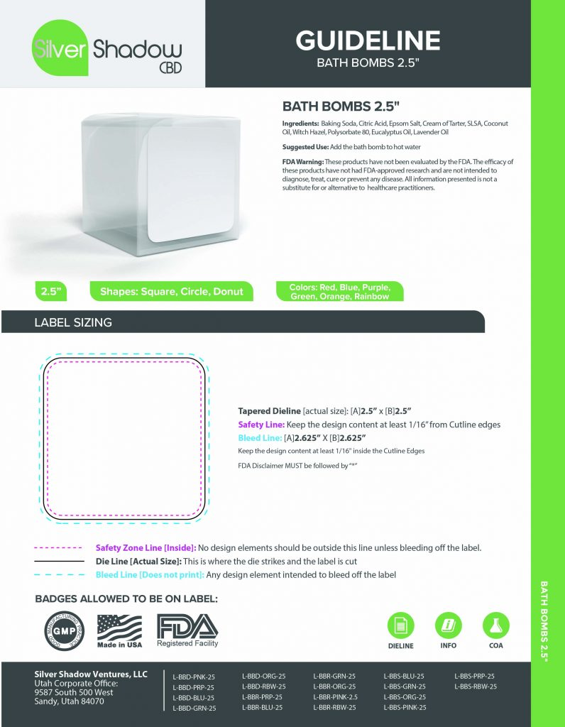 CBD Bath Bom Fact Guide